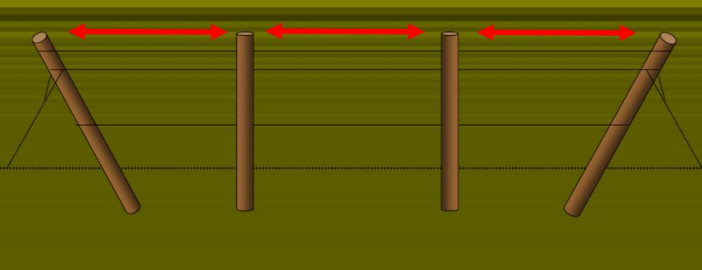 distance entre poteau de palissage